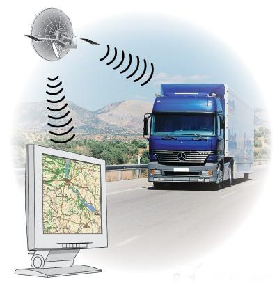 Мониторинг перевозки